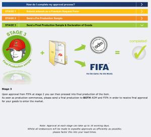 FIFA Front end development